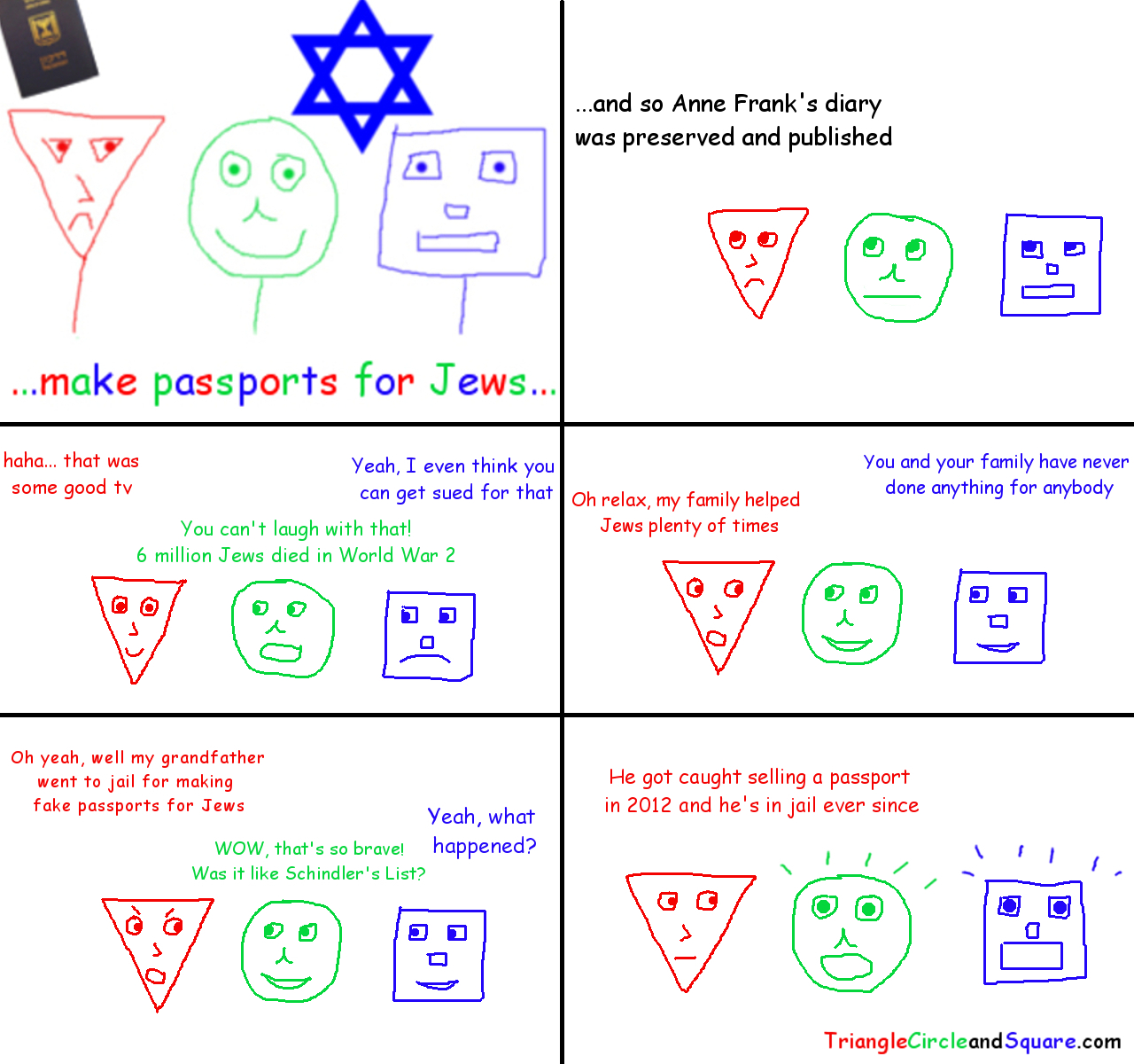 make passports for Jews